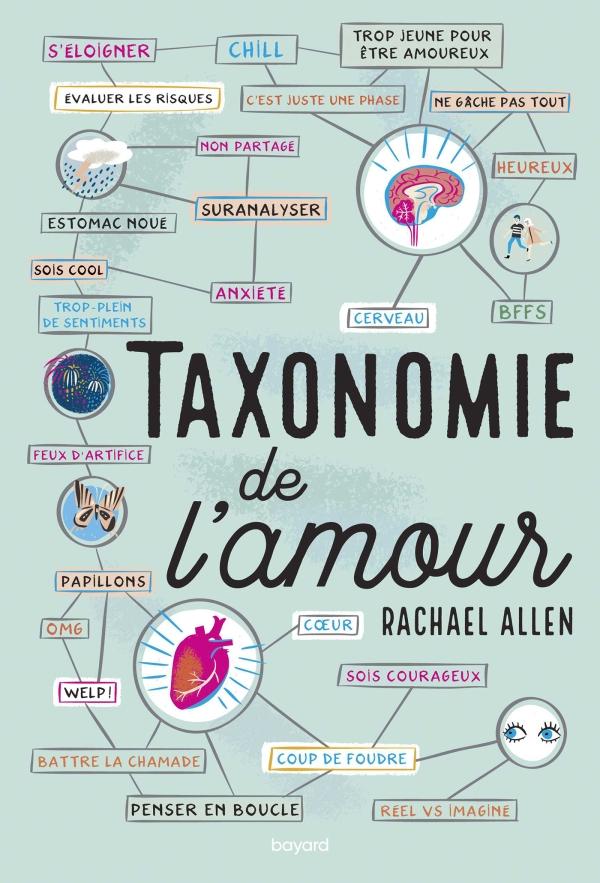 Image de l'article «Taxonomie de l'amour de Rachael Allen»